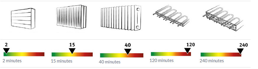 jaga-low-temp-radiator-warmup