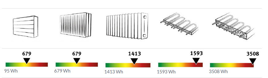 jaga-low-temp-radiators-watts